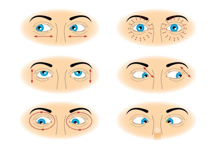 Bài tập đảo trong mắt