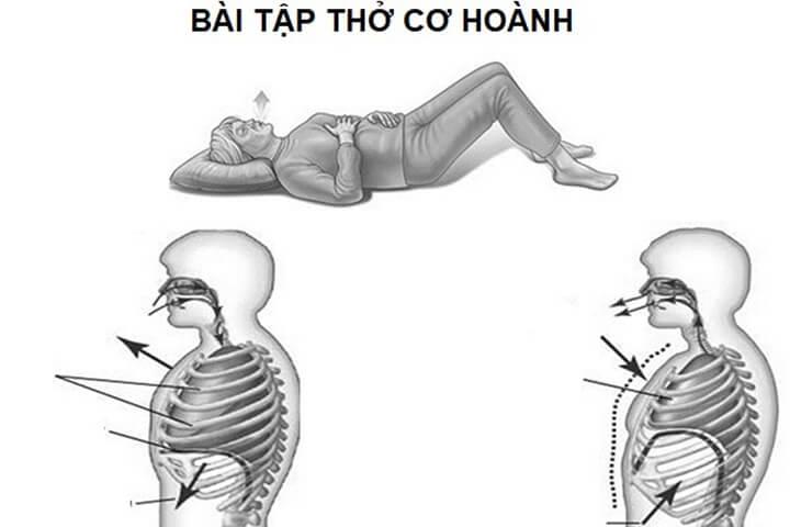 Bài tập thở cơ hoành bổ trợ cho hít đất