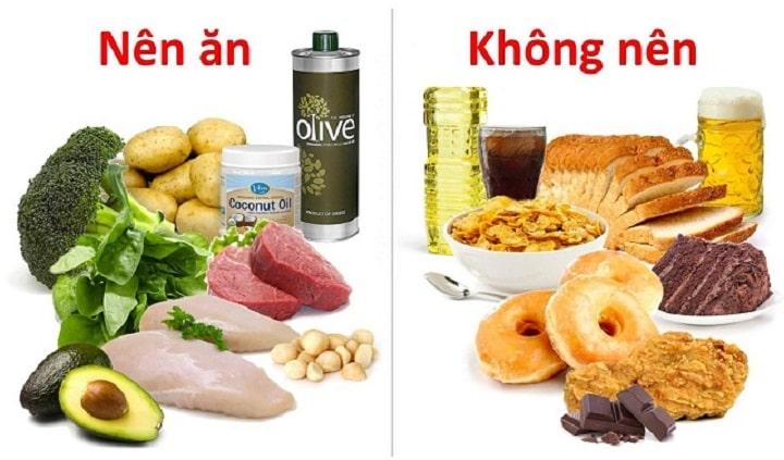 Những thực phẩm nên và không nên cho cơ thể bạn