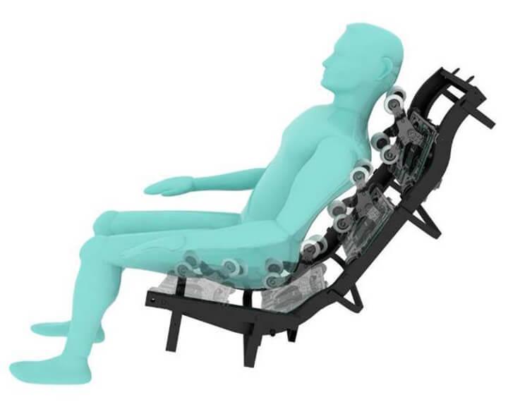 Hệ thống con lăn massage cho vùng cổ, lưng, mông.