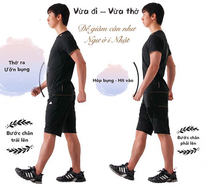 Cách đi bộ giảm cân của người Nhật có hiệu quả cho nhiều đối tượng.