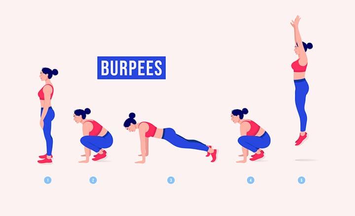 Bài tập Burpees
