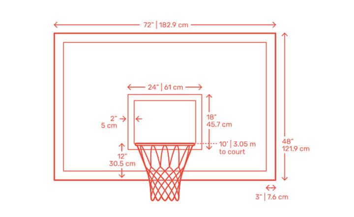 Kích thước bảng rổ tiêu chuẩn