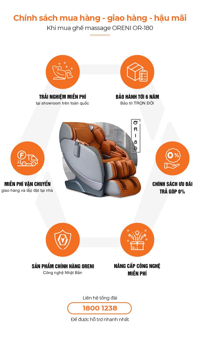 chính sách hậu mãi khi mua ghế massage oreni or-180