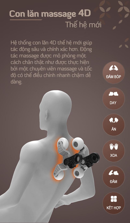 con lăn massage 4D thế hệ mới hiện đại
