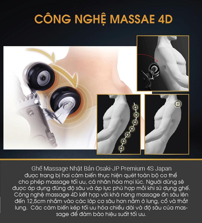 Công nghệ massage mô sâu 4D