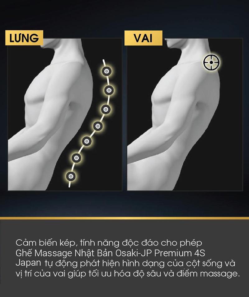 Chế độ massage chuyên sâu cho vùng lưng, vai gáy