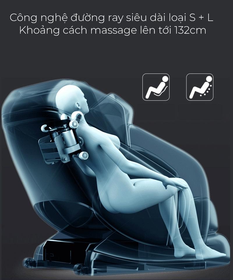 Con lăn 3D tiên tiến kết hợp khung SL dài giúp massage chuyên sâu