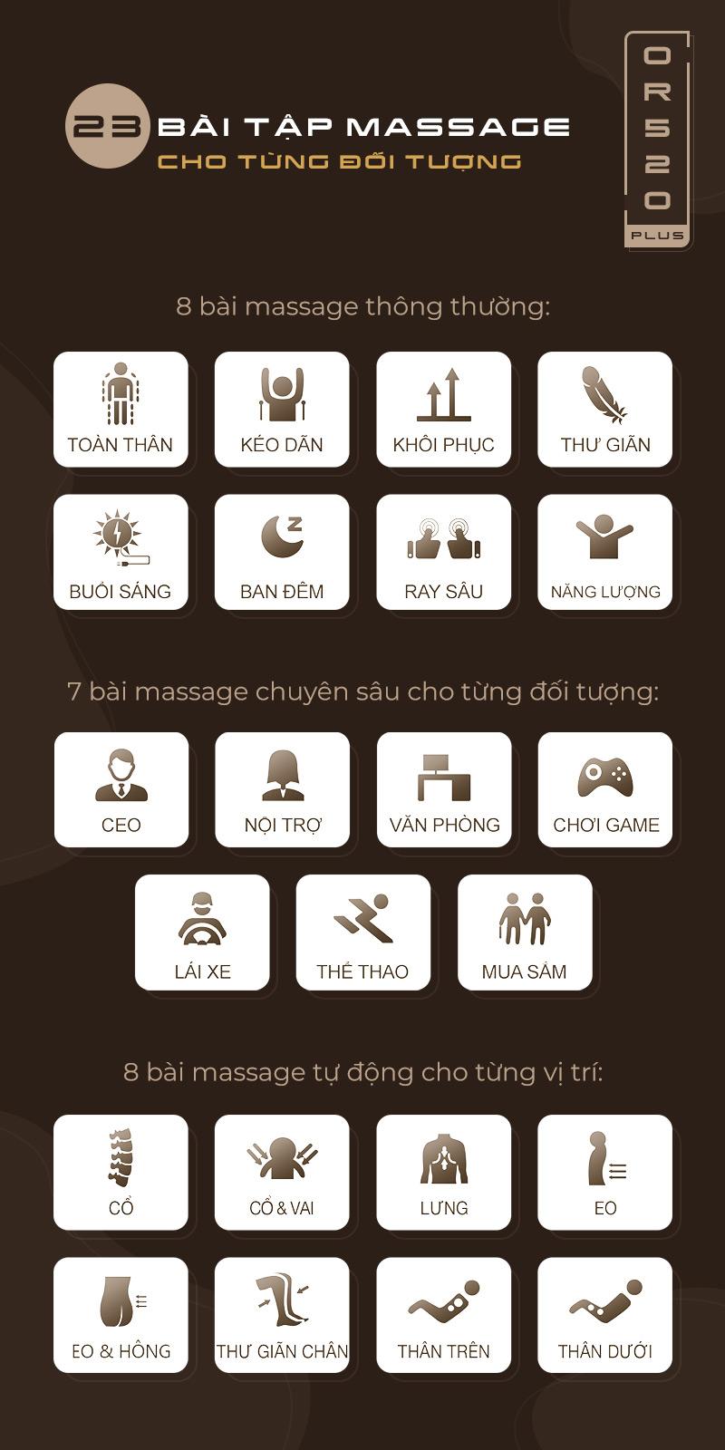 23 bài tập massage thư giãntự động thông minh