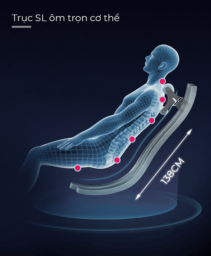 trục sl cải tiến hỗ trợ massage toàn diện