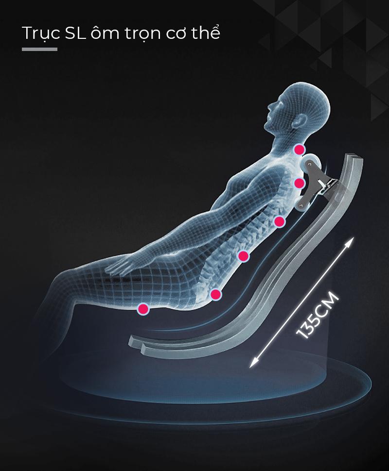 Đường ray massage SL-Track siêu dài massage trọn vẹn cơ thể